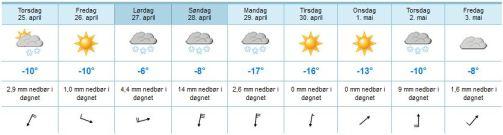 Vatnajökull-by-yr.no